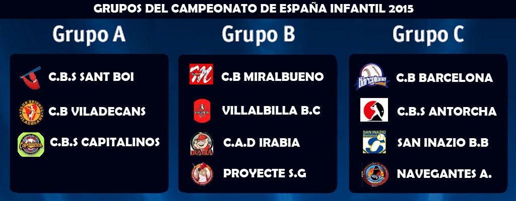 grupos-campeonato-españa-infantil-2015